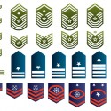 Explaining military ranks and what they mean